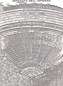 Sezione dell'Inferno -  w 28-11-2013